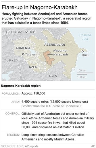 Graphic with map provides background on the separatist region of Nagorno-Karabakh in Azerbaijan; 2c x 5 inches; 96.3 mm x 127 mm;