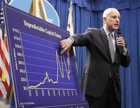 California Gov. Jerry Brown gestures to a chart showing the unpredictable capital gains revenues as he discusses his revised 2016-17 state budget plan released Friday. AP