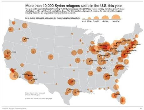 Graphic quantifies by location, the number of Syrian refugees who have settled in the U.S. in 2016; 6c x 7 1/2 inches; 295.2 mm x 190 mm;