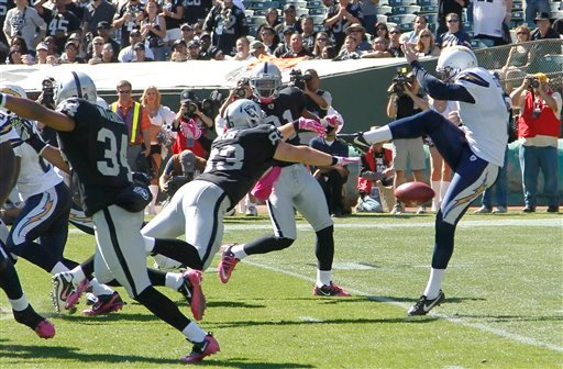 San Diego Chargers  punter Mike Scifres, right, has his punt blocked by Oakland Raiders tight end Brandon Myers (83) that Raiders' Hiram Eugene, rear, returned for a touchdown. (AP Photo/Tony Avelar)