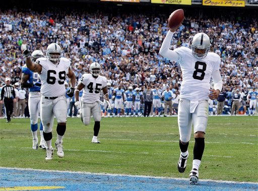 Oakland Raiders quarterback Jason Campbell, right, scores a touchdown in the first quarter against the San Diego Chargers during their NFL football game Sunday, Dec. 5, 2010, in San Diego. (AP Photo/Gregory Bull)