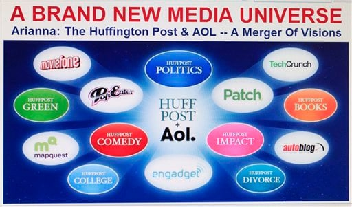 Headlines on The Huffington Post's website announce that the online company is being purchased by AOL, Monday, Feb. 7, 2011 in New York. The $315 million deal represents a bold bet on the future of online news. (AP Photo/Mark Lennihan)