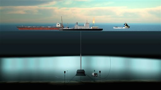This undated handout artist rendering provided by the Shell Oil Company shows a graphic of Shell's Alaska subsea containment system for those water depths. (AP Photo/Shell Oil Company)