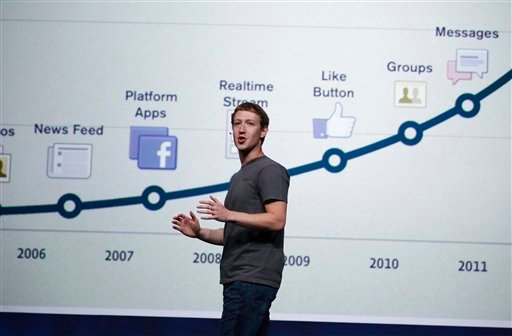 Facebook CEO Mark Zuckerberg talks about history of Facebook during the f/8 conference in San Francisco, Thursday, Sept. 22, 2011. (AP Photo/Paul Sakuma)