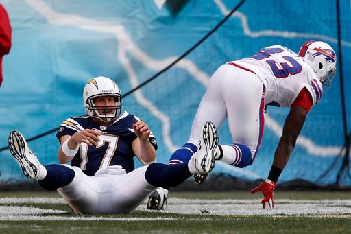 San Diego Chargers quarterback Philip Rivers (17) falls on the field after his fumble is picked up by Buffalo Bills defensive back Bryan Scott (43) for a touchdown in the end zone during the second half of an NFL football game.
