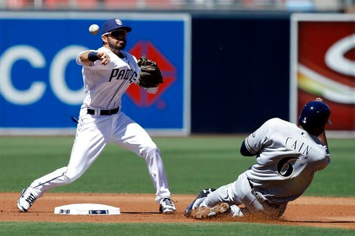 San Diego Padres second baseman Carlos Asuaje, left, throws to first to get Milwaukee Brewers' Ryan Braun, for a double play over the sliding Lorenzo Cain, during the first inning of an opening day baseball game in San Diego, Thursday, March 29, 2018. (AP