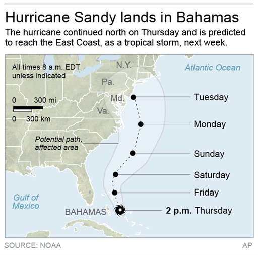 © Map shows path of Hurricane Sandy.