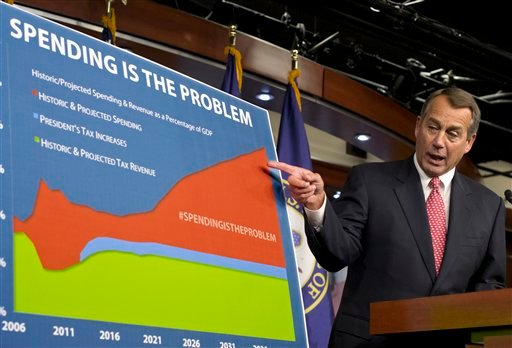 House Speaker John Boehner of Ohio points to a chart to emphasize his talking point that government spending complicates the negotiations on avoiding the so-called &quot;fiscal cliff,&quot; during a news conference on Capitol Hill in Washington, Thursday, Dec. 13,