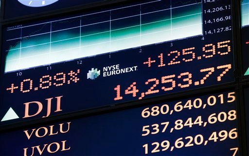 © In this March 5, 2013, photo, a board on the floor of the New York Stock Exchange shows the closing number for the Dow Jones industrial average, which beat the previous high it set in October 2007, before the financial crisis and the great recession.