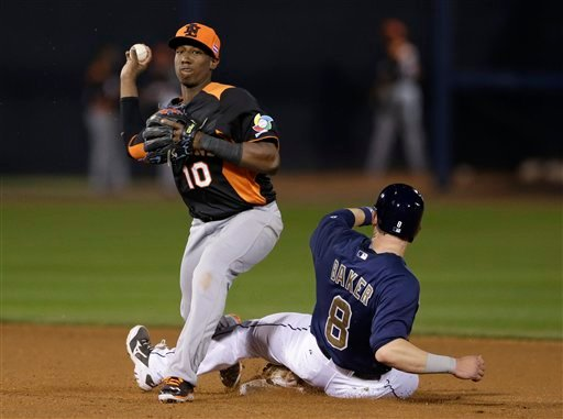 Netherlands second baseman Jurickson Profar, left, throws to first to complete the double play as San Diego Padres' John Baker slides in late during the fourth inning in an exhibition spring training baseball game Thursday, March 14, 2013. (AP)