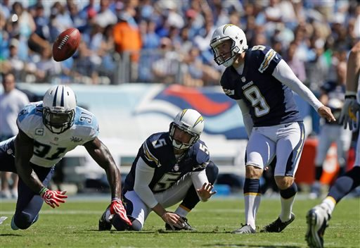 Tennessee Titans safety Bernard Pollard (31) blocks a 38-yard field goal attempt by San Diego Chargers kicker Nick Novak (9) in the second quarter of an NFL football game on Sunday, Sept. 22, 2013, in Nashville, Tenn. Holding is Mike Scifres (5).
