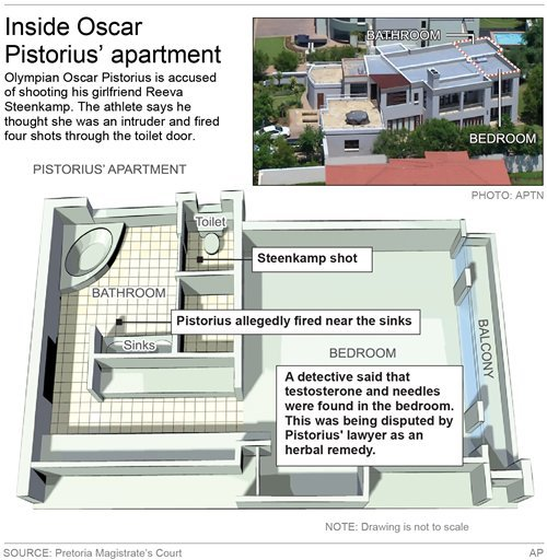 Graphic originally moved Feb. 21, 2013 and moving today for relevant story; shows the layout of Oscar Pistorius' apartment; 3c x 5 inches; 146 mm x 127 mm;