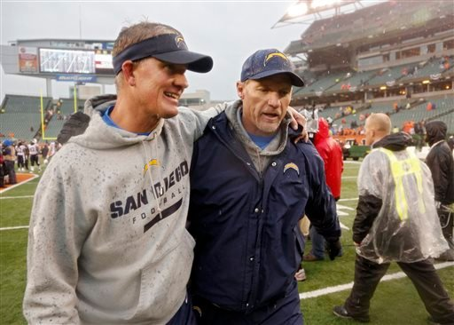 San Diego Chargers head coach Mike McCoy, left, walks off the field with offensive coordinator Ken Whisenhunt after a 27-10 win over the Cincinnati Bengals in an NFL wild-card playoff football game on Sunday, Jan. 5, 2014, in Cincinnati.