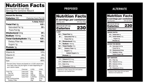 This handout image provide by the Food and Drug Administration (FDA) shows, from left, a current food nutrition label, a proposed label and an alternate label. (AP Photo/FDA)