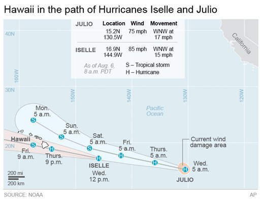 Graphic shows the current and forecasted location and storm information for Hurricanes Iselle and Julio; 3c x 3 3/4 inches; 146 mm x 95 mm