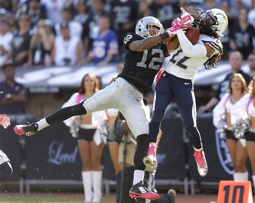 San Diego Chargers cornerback Jason Verrett, right, intercepts a pass intended for Oakland Raiders wide receiver Brice Butler during the fourth quarter of an NFL football game in Oakland, Calif., Sunday, Oct. 12, 2014.