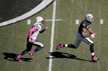 Oakland Raiders wide receiver Andre Holmes, right, runs past San Diego Chargers defensive back Brandon Flowers to score on a 77-yard touchdown pass during the first quarter of an NFL football game in Oakland, Calif., Sunday, Oct. 12, 2014.
