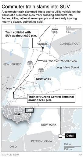 Map locates train from New York City that crashed with SUV in Valhalla, New York; 2c x 6 inches; 96.3 mm x 152 mm.