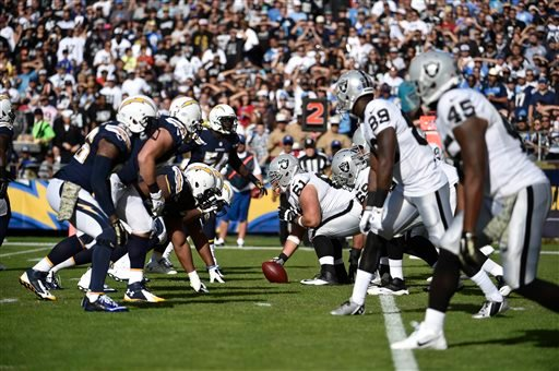 In this Sunday, Nov. 16, 2014 file photo,The Oakland Raiders and San Diego Chargers face off against each other during the second half of an NFL football game in San Diego.