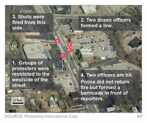 Aerial view locates shooting of police in Ferguson, MO.; 2c x 4 inches; 96.3 mm x 101 mm;