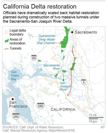 Graphic shows locates the Sacramento-San Joaquin River Delta and areas of restoration;