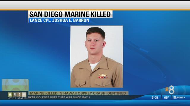Officials: Marine, 21, Shot and Killed Near San Diego ...