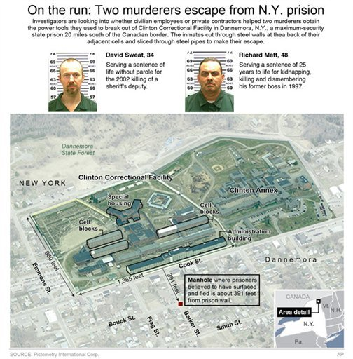 An annotated aerial image of the Clinton Correctional Facility in Dannemora, N.Y. shows where the prisoners escaped and provides details of the prison.