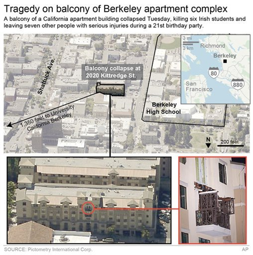 Graphic locates the site of the Berkeley balcony collapse using aerial imagery