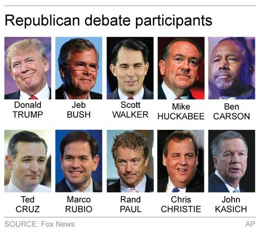 Graphic shows first Republican debate participants; 2c x 3 inches; 96.3 mm x 76 mm;