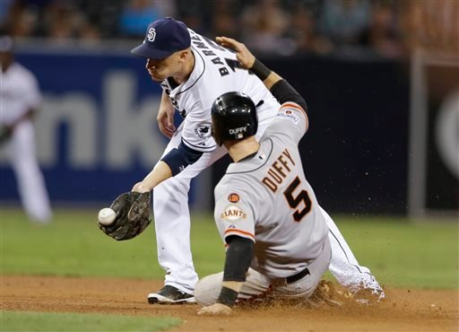 San Diego Padres shortstop Clint Barmes, left, waits for the throw as San Francisco Giants' Matt Duffy (5) steals second base during the seventh inning of a baseball game Thursday, Sept. 24, 2015, in San Diego. (AP Photo/Gregory Bull)