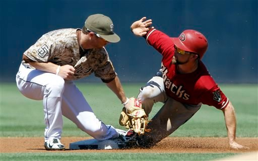 San Diego Padres third baseman Cory Spangenberg, applies a late tag on Arizona Diamondbacks' Ender Inciarte, right, to steal second base during the first inning of a baseball game in San Diego, Sunday, Sept. 27, 2015. (AP Photo/Alex Gallardo)