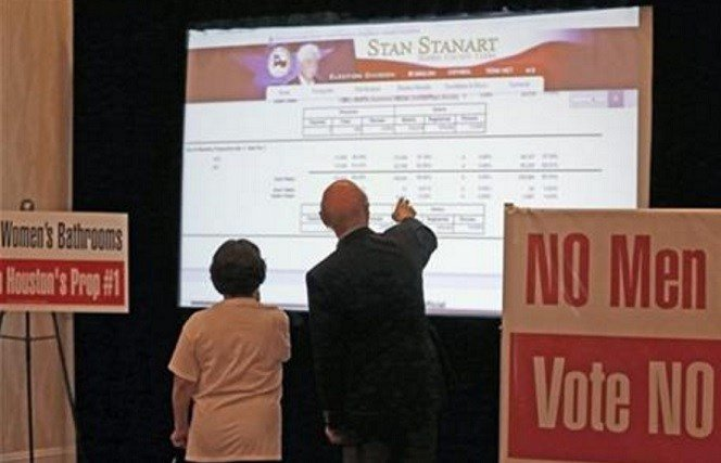 Campaign for Houston supporters check election results at a watch party, Tuesday, Nov. 3, 2015, in Houston. The group opposes the Houston Equal Rights Ordinance that would establish nondiscrimination protections for gay and transgender people in Houston.