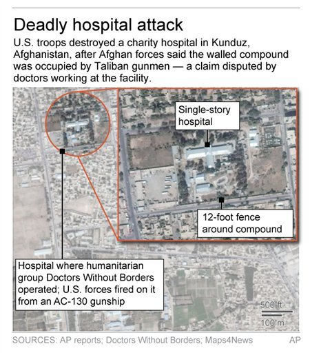 Graphic locates hospital in Kunduz, Afghanistan, attacked by U.S. forces; 2c x 4 inches; 96.3 mm x 101 mm;