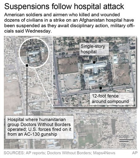 Graphic locates hospital in Kunduz, Afghanistan, attacked by U.S. forces and updates with the latest news; 2c x 4 inches; 96.3 mm x 101 mm;