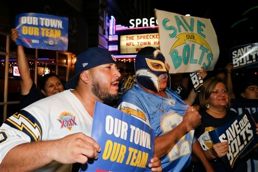 In this Oct. 28, 2015, file photo, San Diego Chargers fans cheer in front of the Spreckels Theatre during a hearing hosted by the NFL to gather comments from football fans on the possible relocation of the San Diego Chargers to Los Angeles, in San Diego.