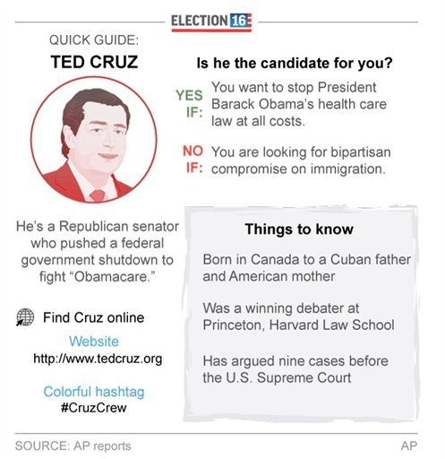 Graphic profiles Republican presidential candidate Ted Cruz; 2c x 4 inches; 96.3 mm x 101 mm;