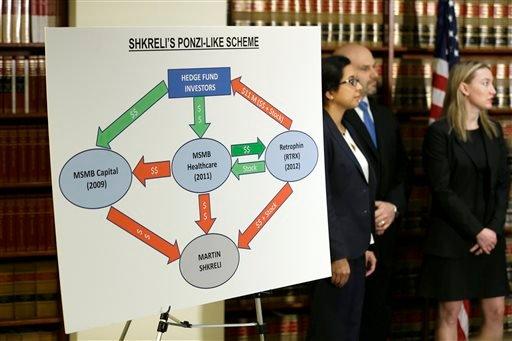 Officials stand next to a poster board detailing Martin Shkreli's scheme during a news conference in New York, Thursday, Dec. 17, 2015.