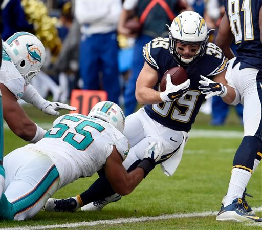 San Diego Chargers running back Danny Woodhead (39) scores past Miami Dolphins outside linebacker Koa Misi during the first half in an NFL football game Sunday, Dec. 20, 2015, in San Diego. (AP Photo/Denis Poroy)