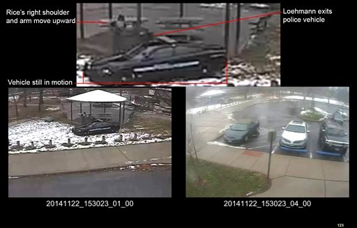 This file photo of a combination of still images taken from a surveillance video recorded on Nov. 22, 2014, and released Saturday, Nov. 28, 2015, by the Cuyahoga County Prosecutor's Office, shows Cleveland police officers arriving at Cudell Park on a repo