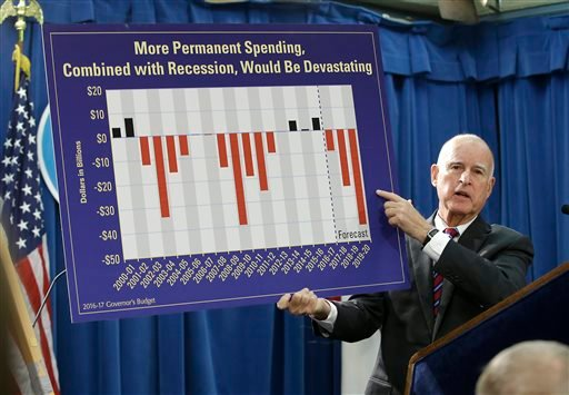 Gov. Jerry Brown gestures to a chart as he discusses his proposed 2016-17 state budget at a news conference Thursday, Jan. 7, 2016, in Sacramento, Calif.