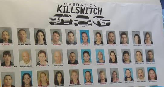 Local task force recovers 1 million in auto theft sting for Worldwide motors san diego ca