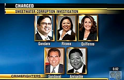 Honda National City >> Five charged in Sweetwater high school district corruption ...