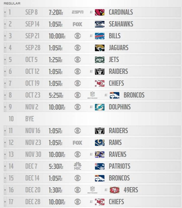 San Diego Chargers Channel: NFL Releases 2014 Chargers Schedule