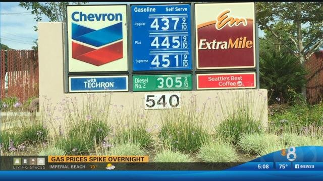 Gas Prices San Diego >> San Diego Gas Prices Records Largest Increase Since 2012 Cbs News