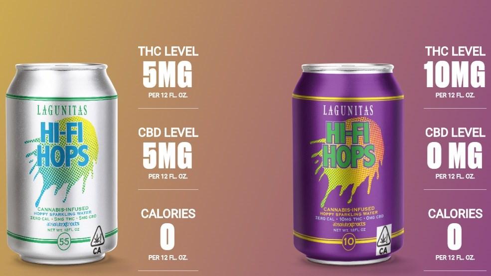 Photo Courtesy of Lagunitas Brewing Company: Hi-Fi Hops